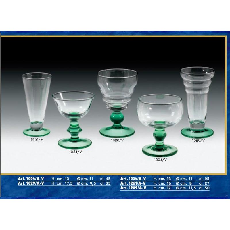 Pohárové sklo a keramika